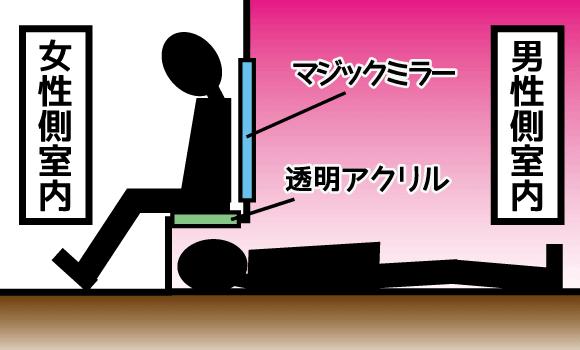 kr_shikumi_sogofun